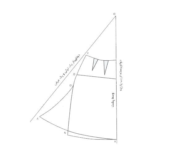 رسم الگوی دامن کلوش ماهی