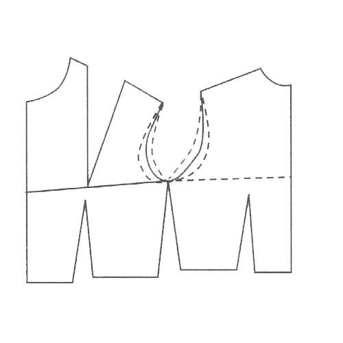 کنترل کارور در جلو و پشت الگو برای اختلاف کارور جلو و پشت