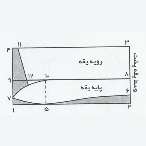 رسم الگوی یقه مردانه یک تکه (یکسره)