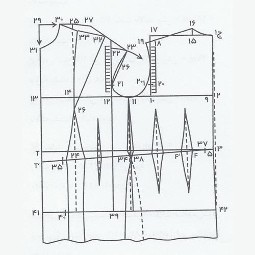 طریقه رسم الگوی سینه و باسن یکسان
