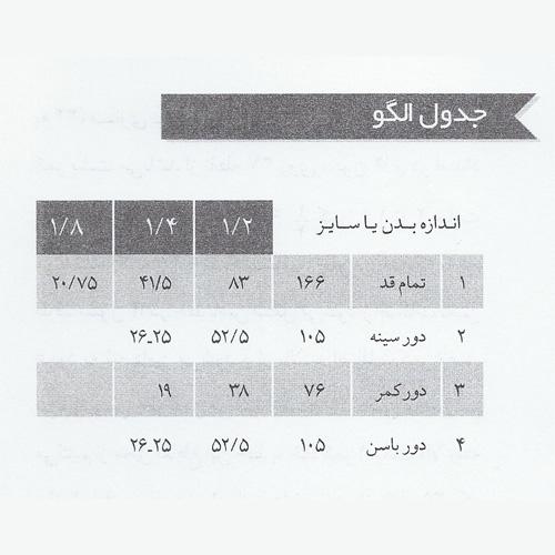 جدول های اندازه گیری