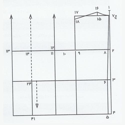 رسم الگوی با دور سینه بزرگتر از 100 سانتیمتر