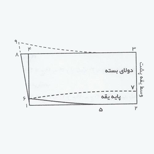 آموزش دوخت یقه انگلیسی ساده با الگو
