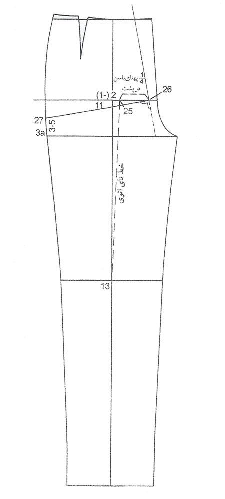 آموزش رسم الگوی پایه پشت شلوار، الگوی شلوار به روش مولر