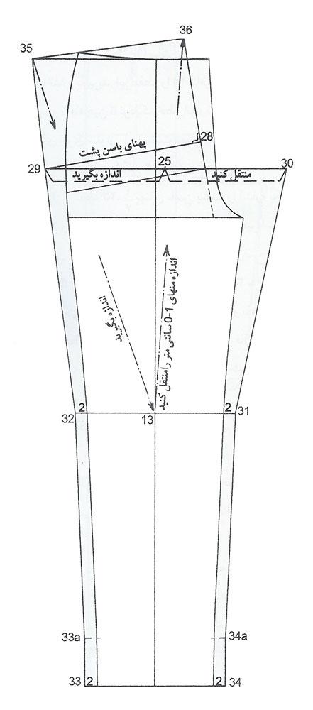 رسم الگوی پشت شلوار و دوخت شلوار به روش مولر
