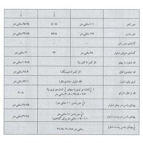 اندازه های لازم برای رسم الگوی شلوار پایه (اولیه)